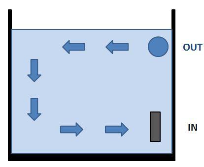 water-flow-in-aquarium